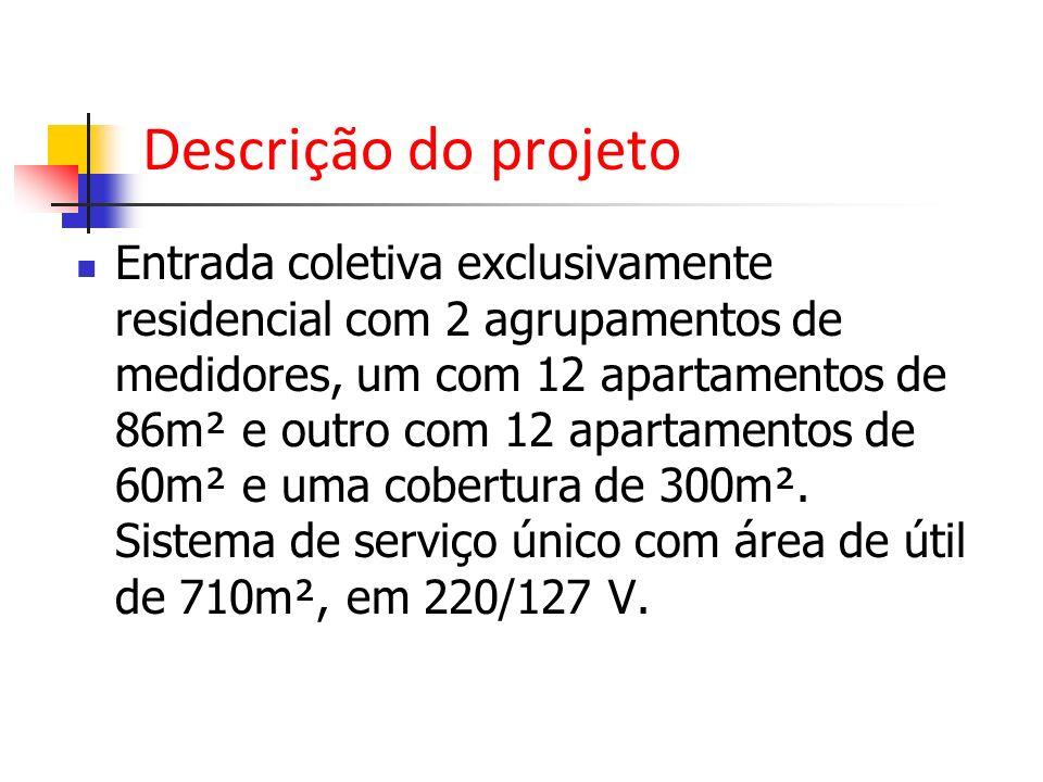 Descrição do projeto