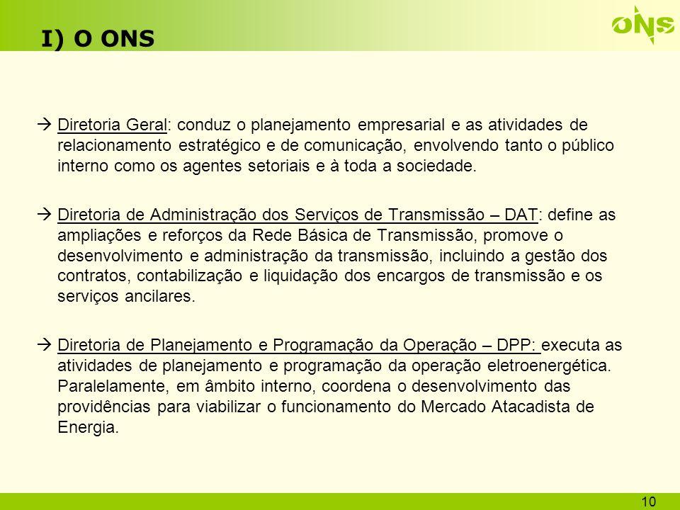 I) O ONS