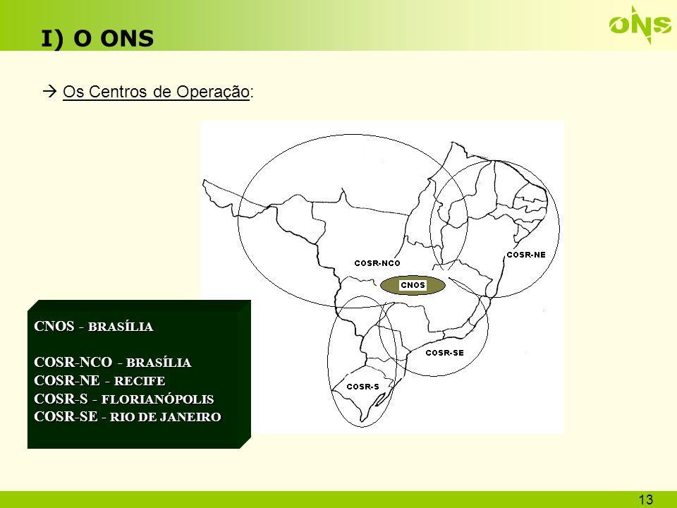 I) O ONS  Os Centros de Operação: CNOS - BRASÍLIA COSR-NCO - BRASÍLIA