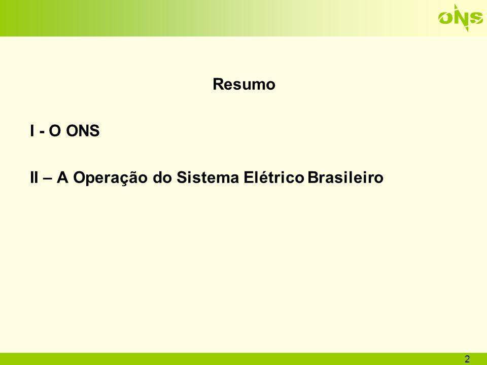 Resumo I - O ONS II – A Operação do Sistema Elétrico Brasileiro