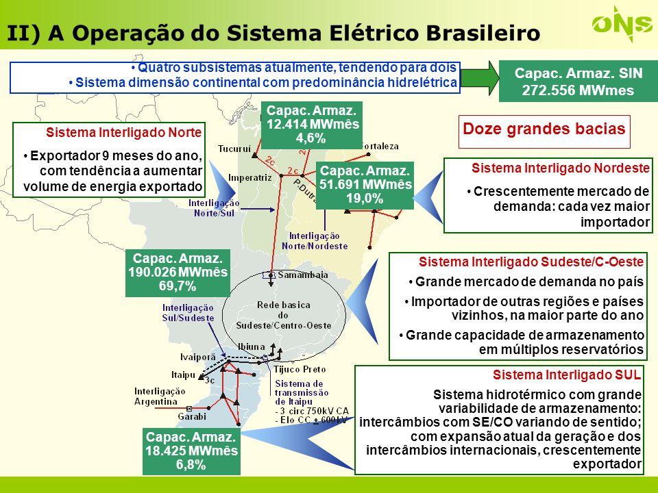 II) A Operação do Sistema Elétrico Brasileiro