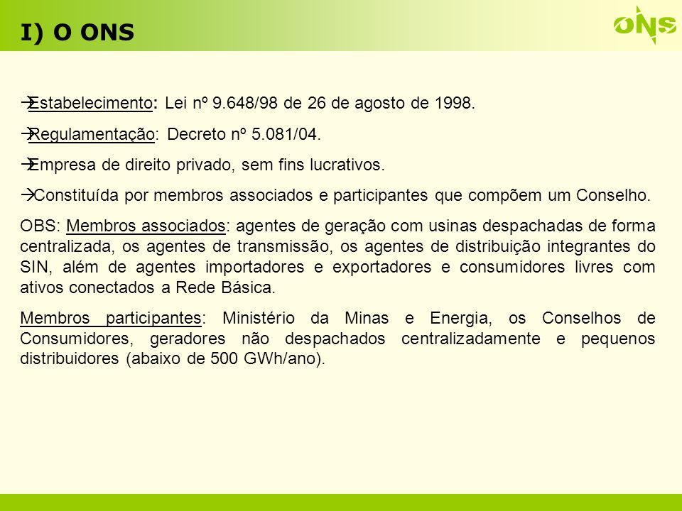 I) O ONS Estabelecimento: Lei nº 9.648/98 de 26 de agosto de 1998.