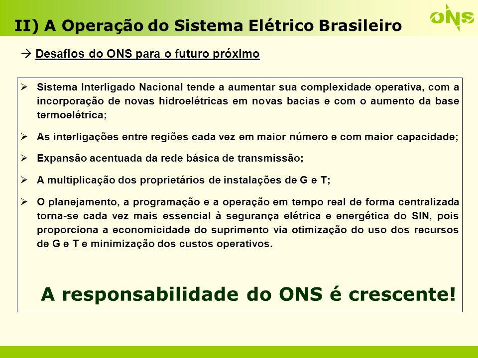 A responsabilidade do ONS é crescente!