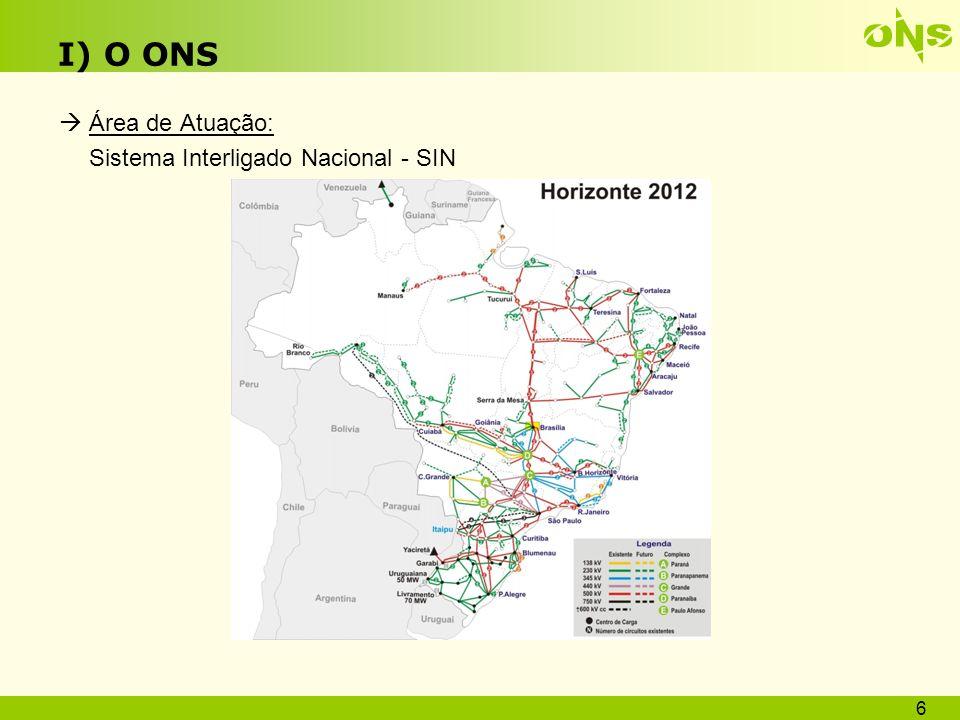 I) O ONS Área de Atuação: Sistema Interligado Nacional - SIN