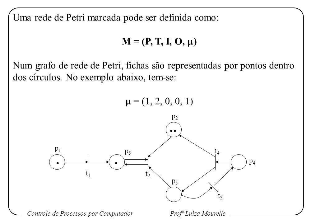 Uma rede de Petri marcada pode ser definida como: M = (P, T, I, O, )