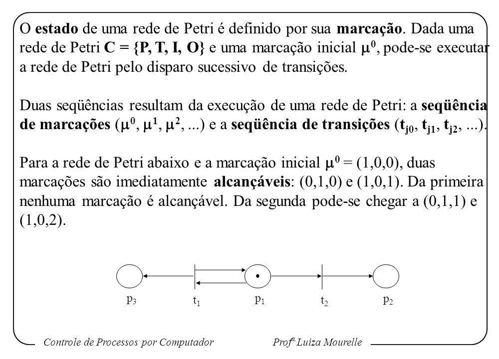 O estado de uma rede de Petri é definido por sua marcação