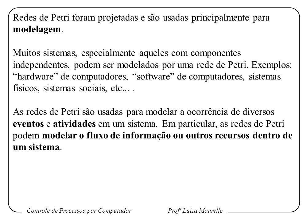 Redes de Petri foram projetadas e são usadas principalmente para modelagem.