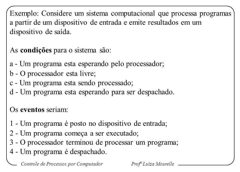 Exemplo: Considere um sistema computacional que processa programas a partir de um dispositivo de entrada e emite resultados em um dispositivo de saída.