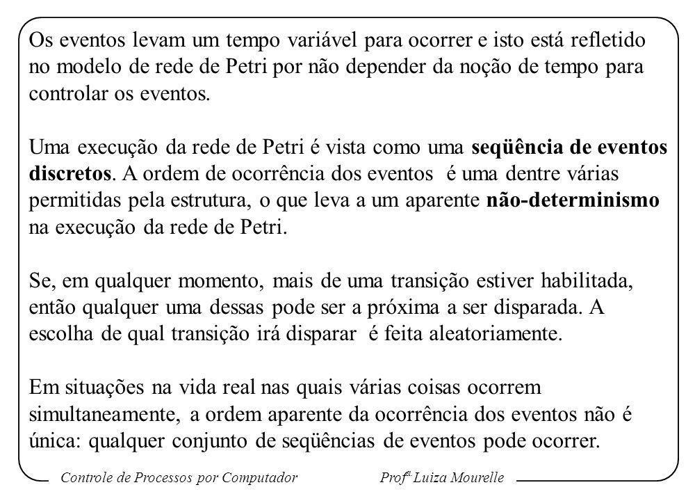 Os eventos levam um tempo variável para ocorrer e isto está refletido no modelo de rede de Petri por não depender da noção de tempo para controlar os eventos.