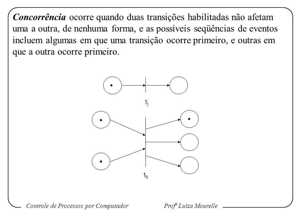 Concorrência ocorre quando duas transições habilitadas não afetam uma a outra, de nenhuma forma, e as possíveis seqüências de eventos incluem algumas em que uma transição ocorre primeiro, e outras em que a outra ocorre primeiro.