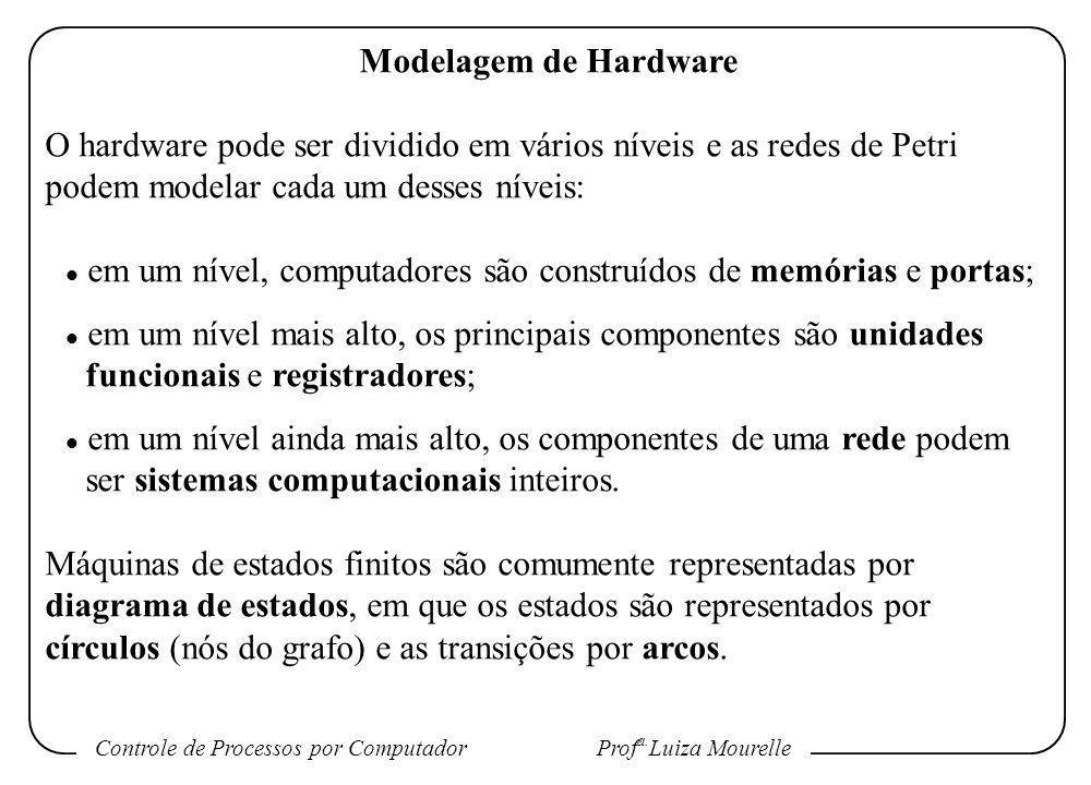 Modelagem de Hardware O hardware pode ser dividido em vários níveis e as redes de Petri podem modelar cada um desses níveis: