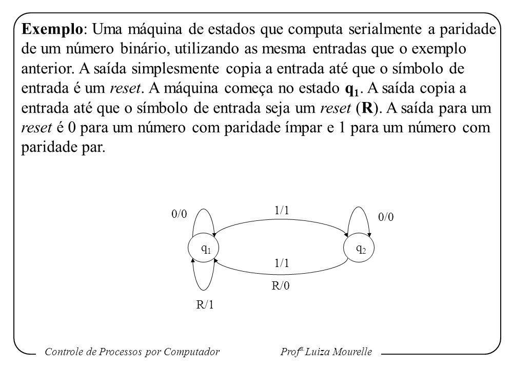Exemplo: Uma máquina de estados que computa serialmente a paridade de um número binário, utilizando as mesma entradas que o exemplo anterior. A saída simplesmente copia a entrada até que o símbolo de entrada é um reset. A máquina começa no estado q1. A saída copia a entrada até que o símbolo de entrada seja um reset (R). A saída para um reset é 0 para um número com paridade ímpar e 1 para um número com paridade par.