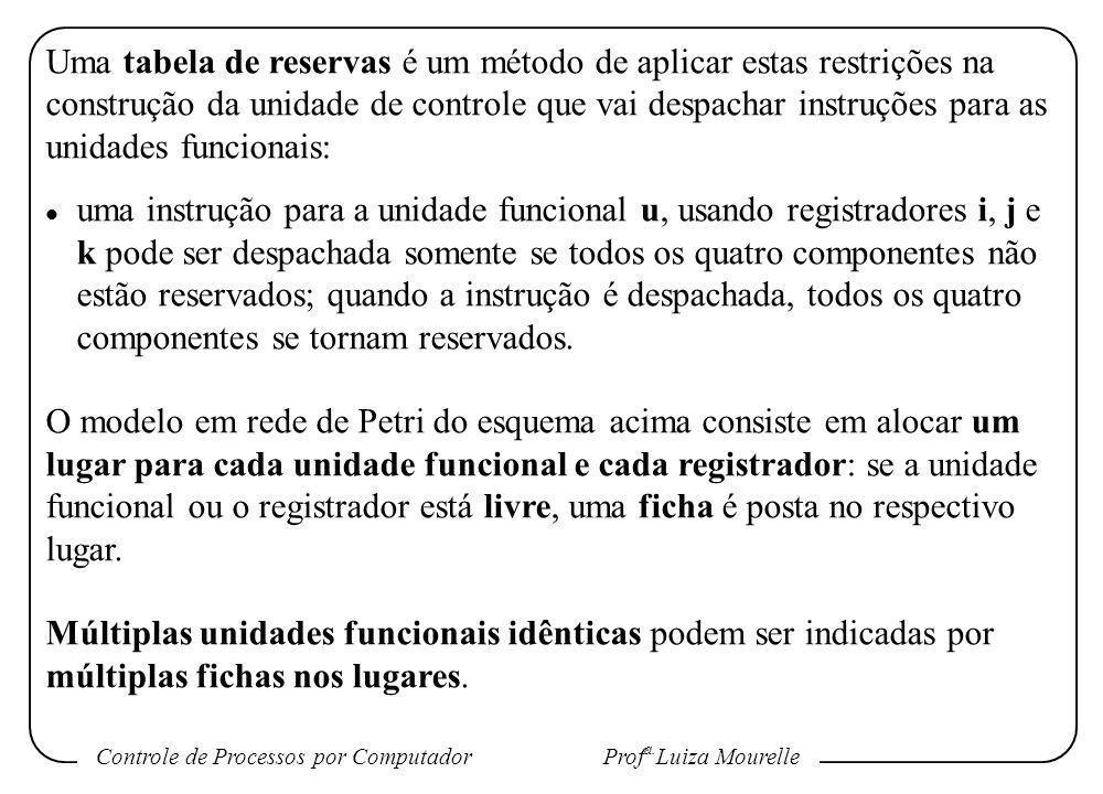 Uma tabela de reservas é um método de aplicar estas restrições na construção da unidade de controle que vai despachar instruções para as unidades funcionais: