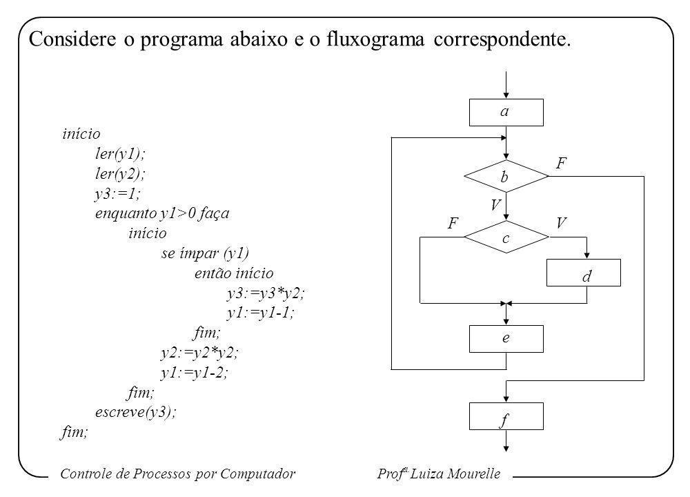Considere o programa abaixo e o fluxograma correspondente.
