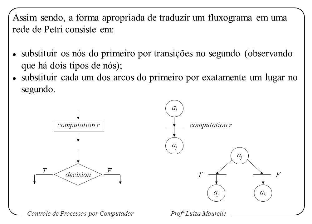 Assim sendo, a forma apropriada de traduzir um fluxograma em uma rede de Petri consiste em: