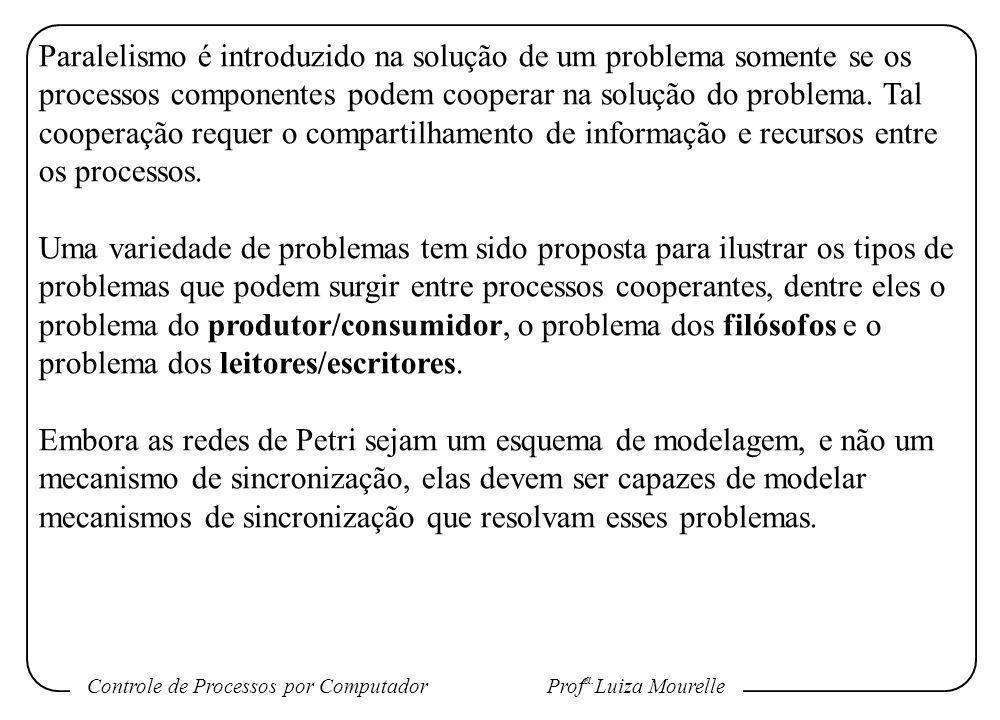 Paralelismo é introduzido na solução de um problema somente se os processos componentes podem cooperar na solução do problema. Tal cooperação requer o compartilhamento de informação e recursos entre os processos.