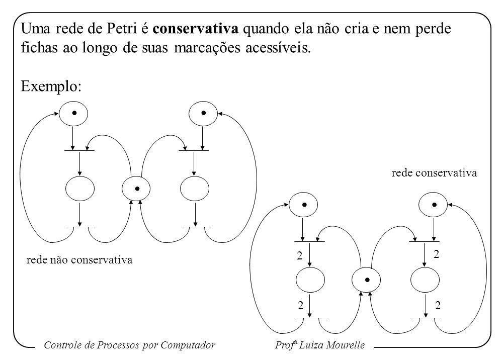 Uma rede de Petri é conservativa quando ela não cria e nem perde fichas ao longo de suas marcações acessíveis.