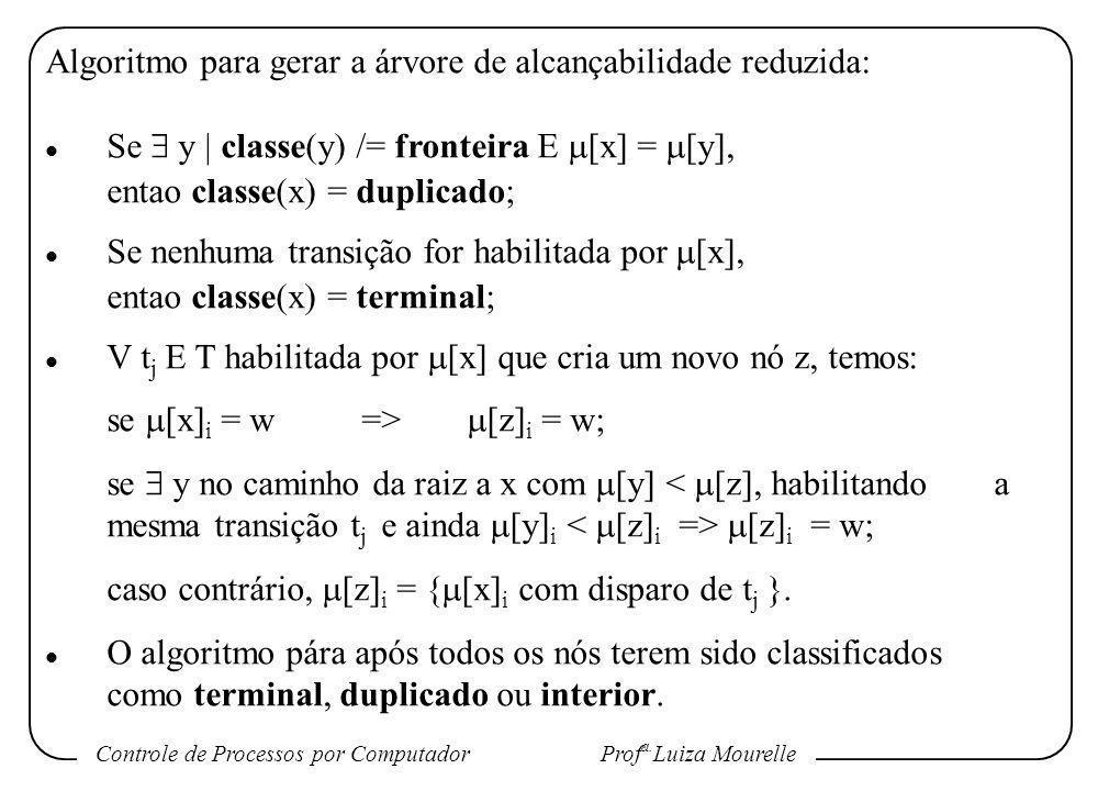 Algoritmo para gerar a árvore de alcançabilidade reduzida: