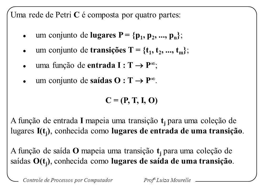 Uma rede de Petri C é composta por quatro partes: