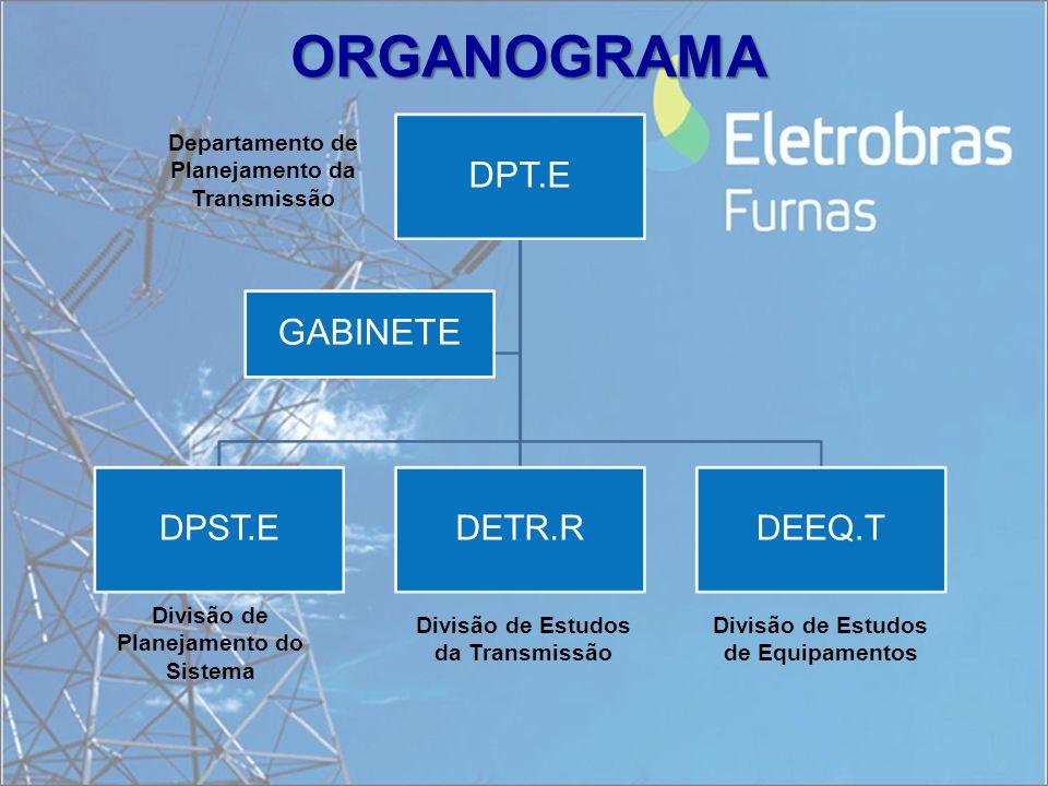 ORGANOGRAMA DPT.E GABINETE DPST.E DETR.R DEEQ.T