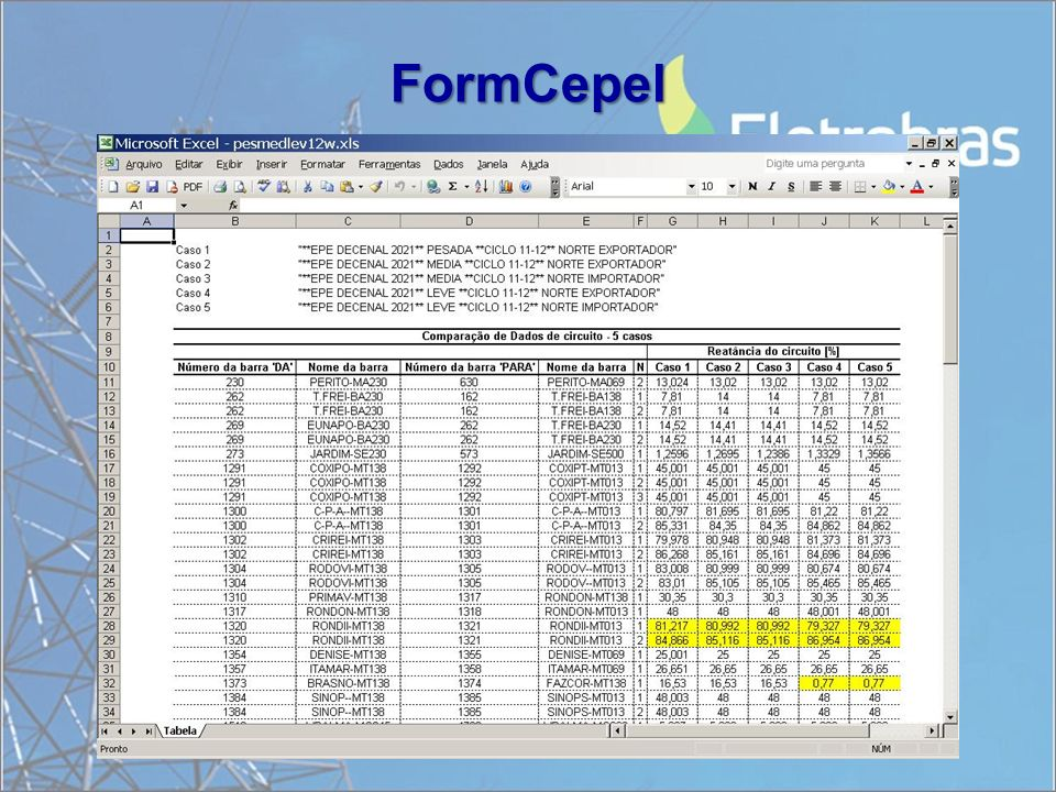 FormCepel