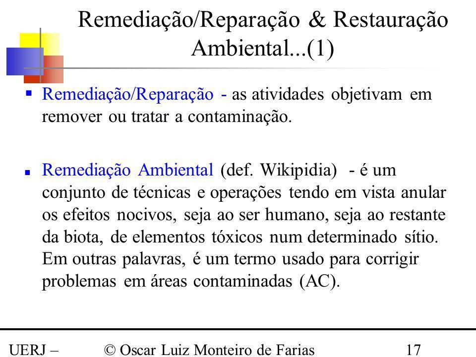 Remediação/Reparação & Restauração Ambiental...(1)