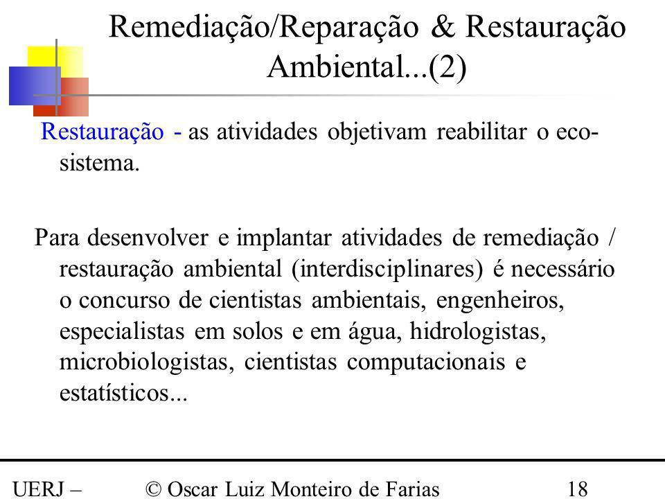 Remediação/Reparação & Restauração Ambiental...(2)