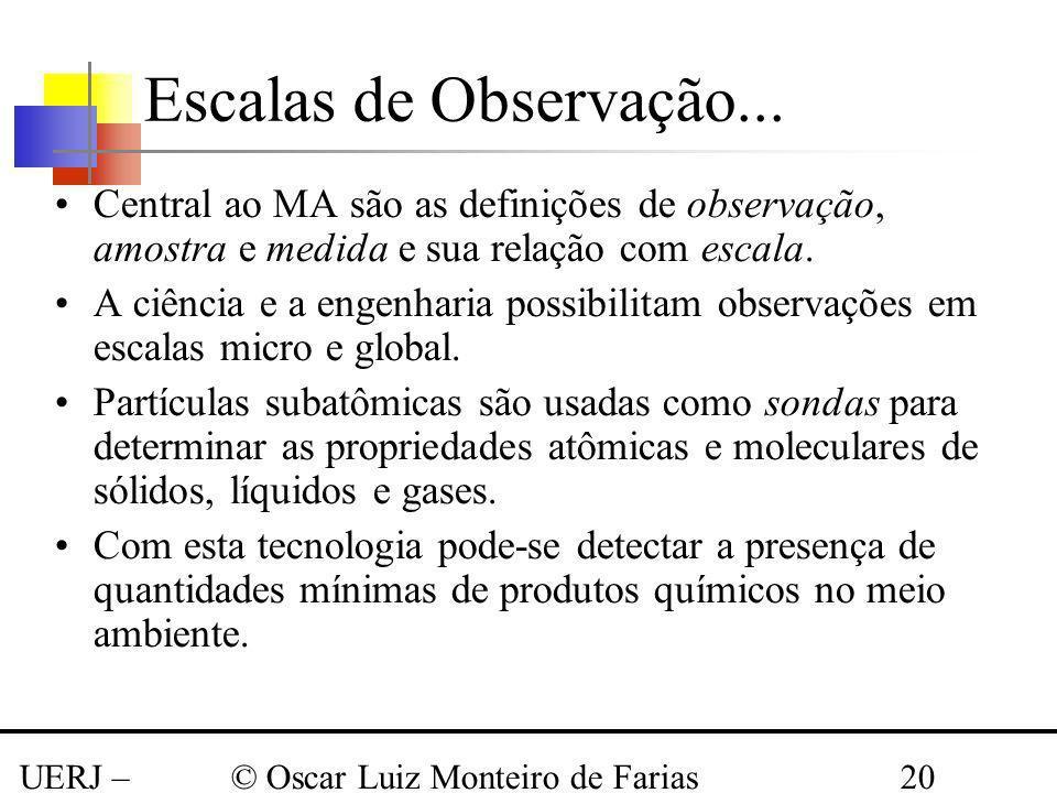 Escalas de Observação... Central ao MA são as definições de observação, amostra e medida e sua relação com escala.