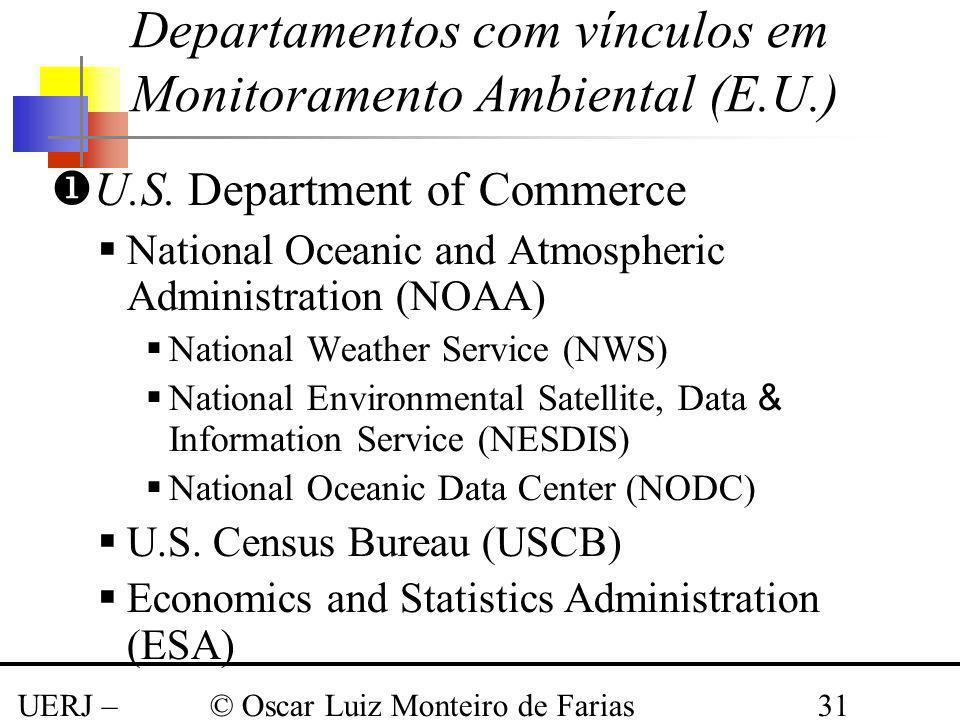 Departamentos com vínculos em Monitoramento Ambiental (E.U.)