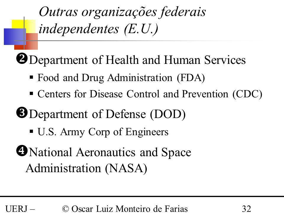 Outras organizações federais independentes (E.U.)