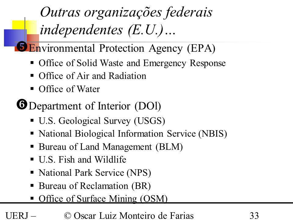 Outras organizações federais independentes (E.U.)…