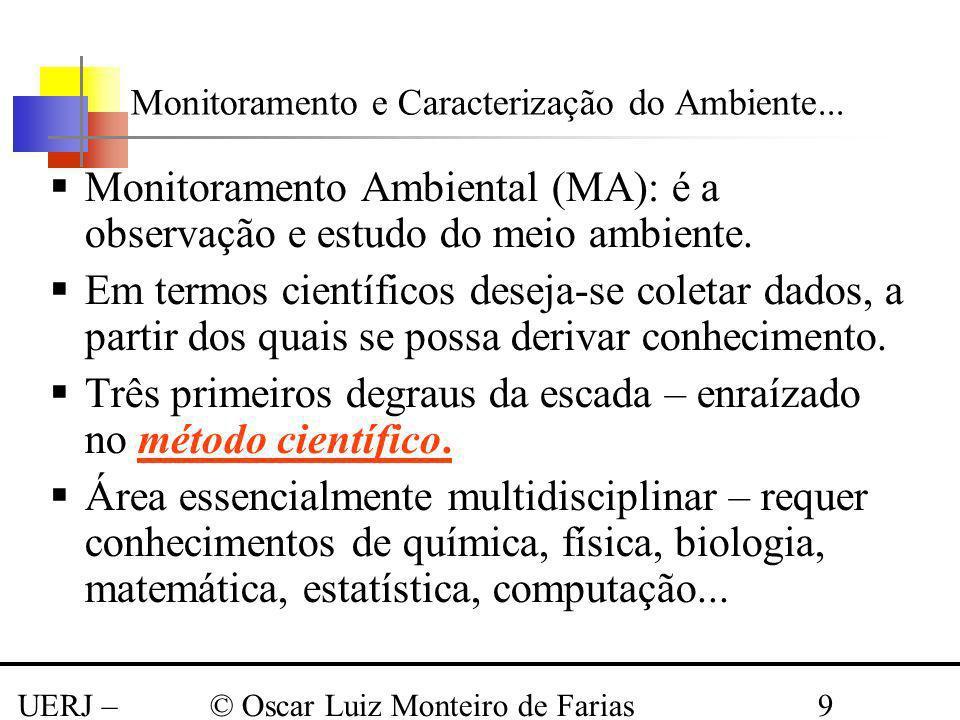 Monitoramento e Caracterização do Ambiente...