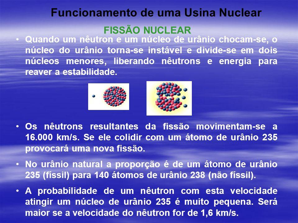Funcionamento de uma Usina Nuclear