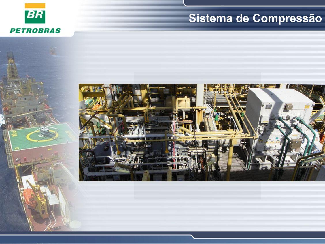 Sistema de Compressão