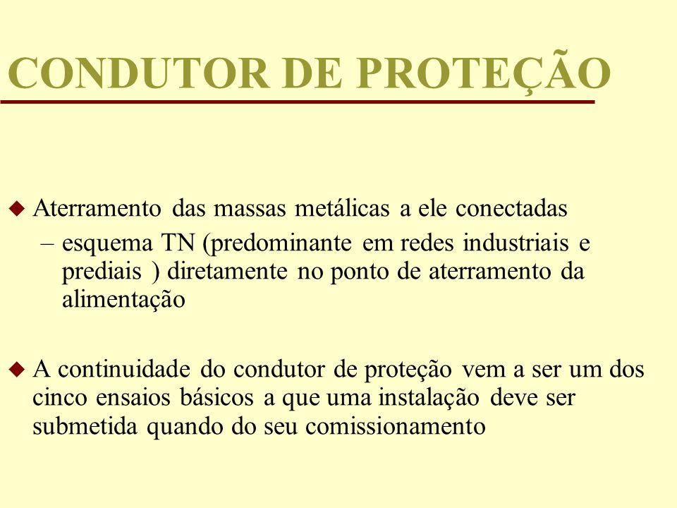 CONDUTOR DE PROTEÇÃO Aterramento das massas metálicas a ele conectadas