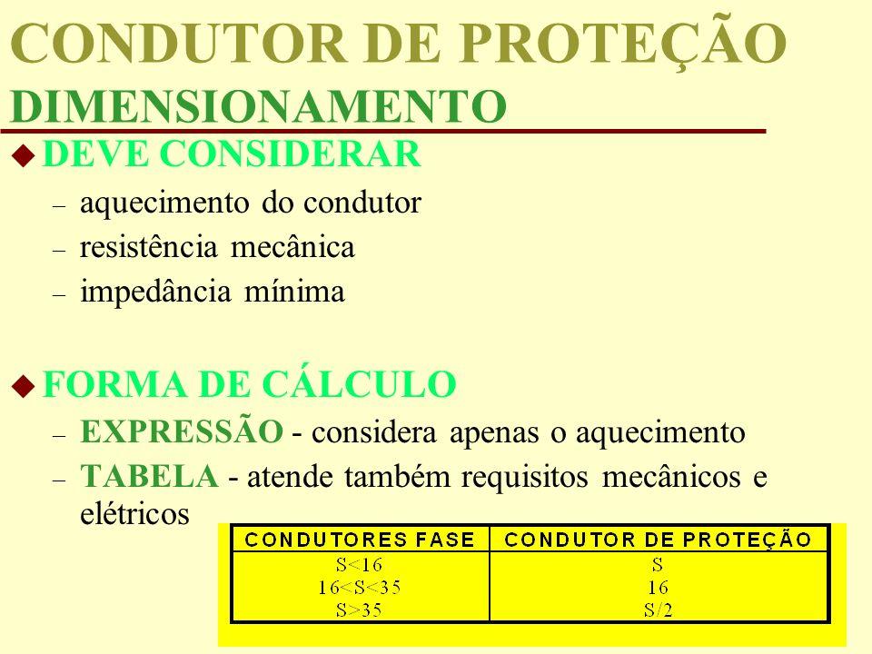 CONDUTOR DE PROTEÇÃO DIMENSIONAMENTO