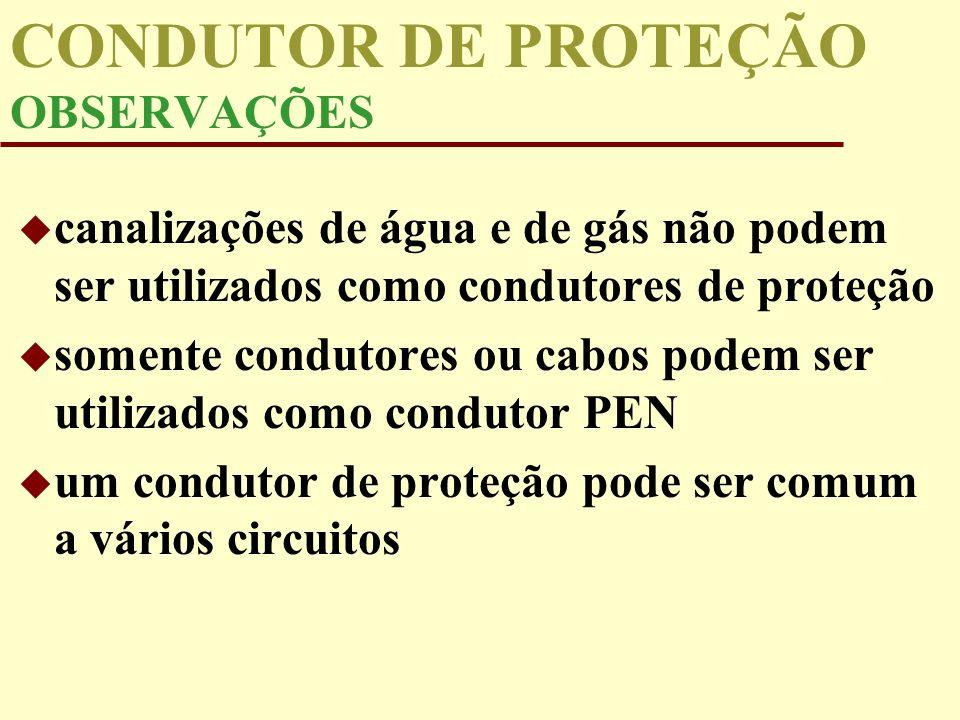 CONDUTOR DE PROTEÇÃO OBSERVAÇÕES