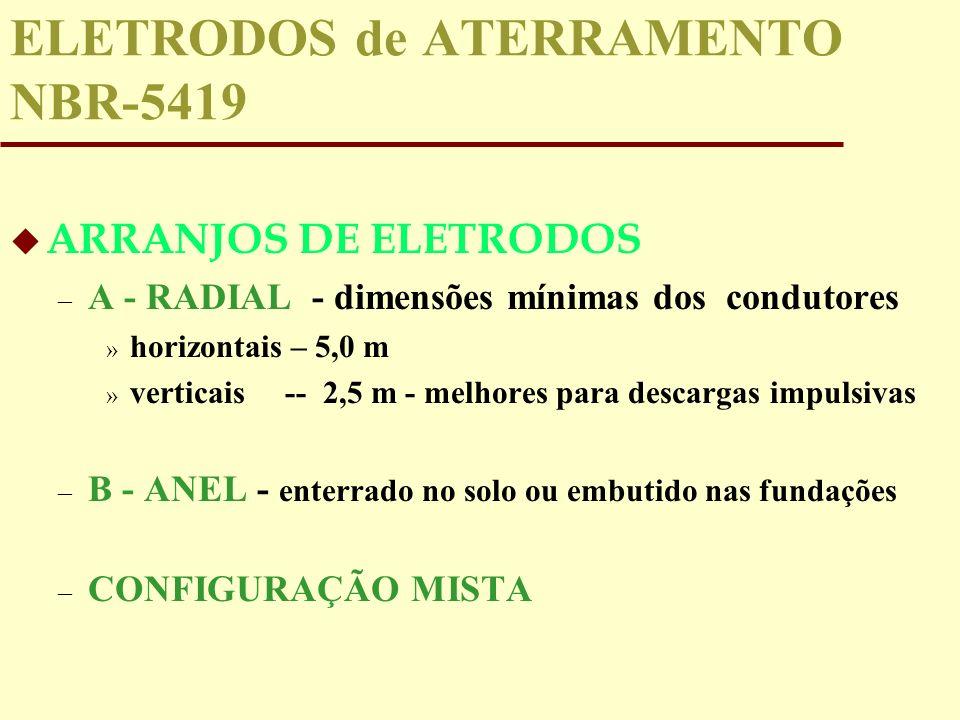 ELETRODOS de ATERRAMENTO NBR-5419