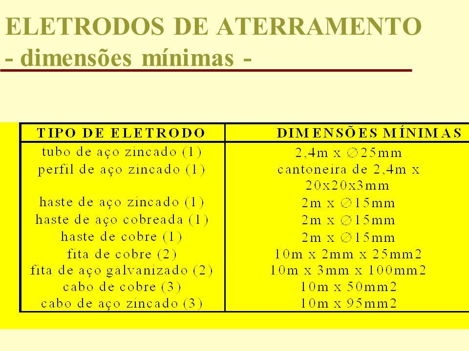 ELETRODOS DE ATERRAMENTO - dimensões mínimas -