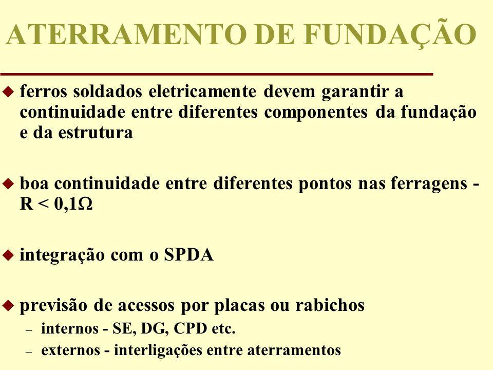 ATERRAMENTO DE FUNDAÇÃO