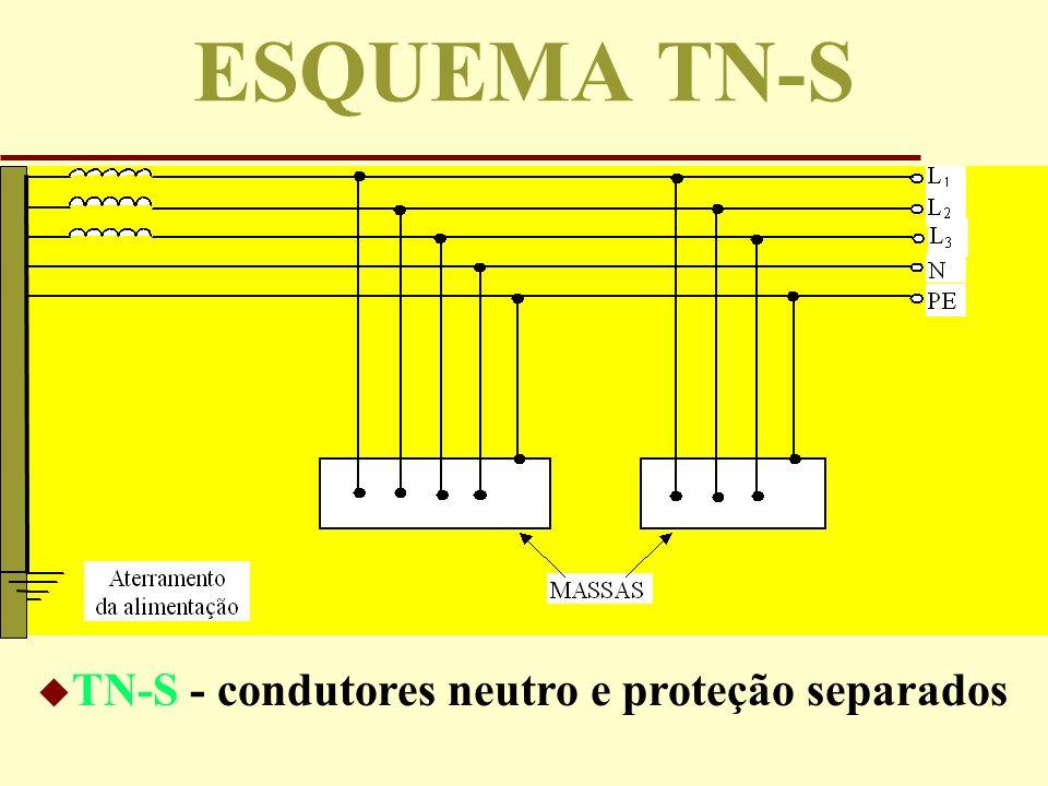 ESQUEMA TN-S TN-S - condutores neutro e proteção separados