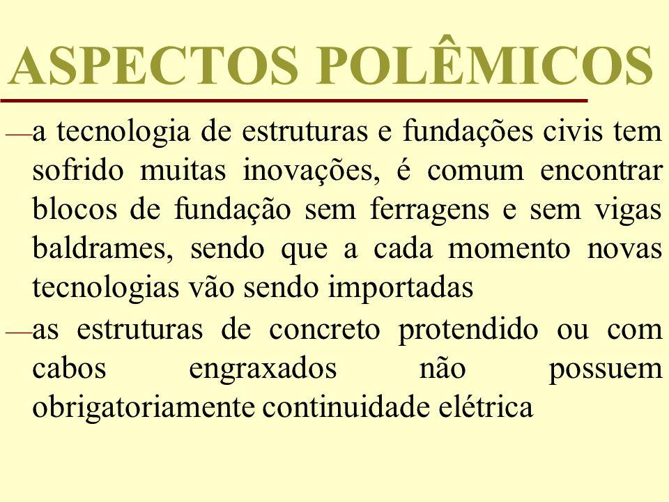 ASPECTOS POLÊMICOS
