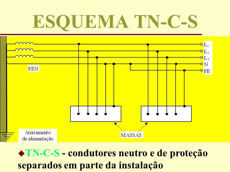 ESQUEMA TN-C-S TN-C-S - condutores neutro e de proteção separados em parte da instalação