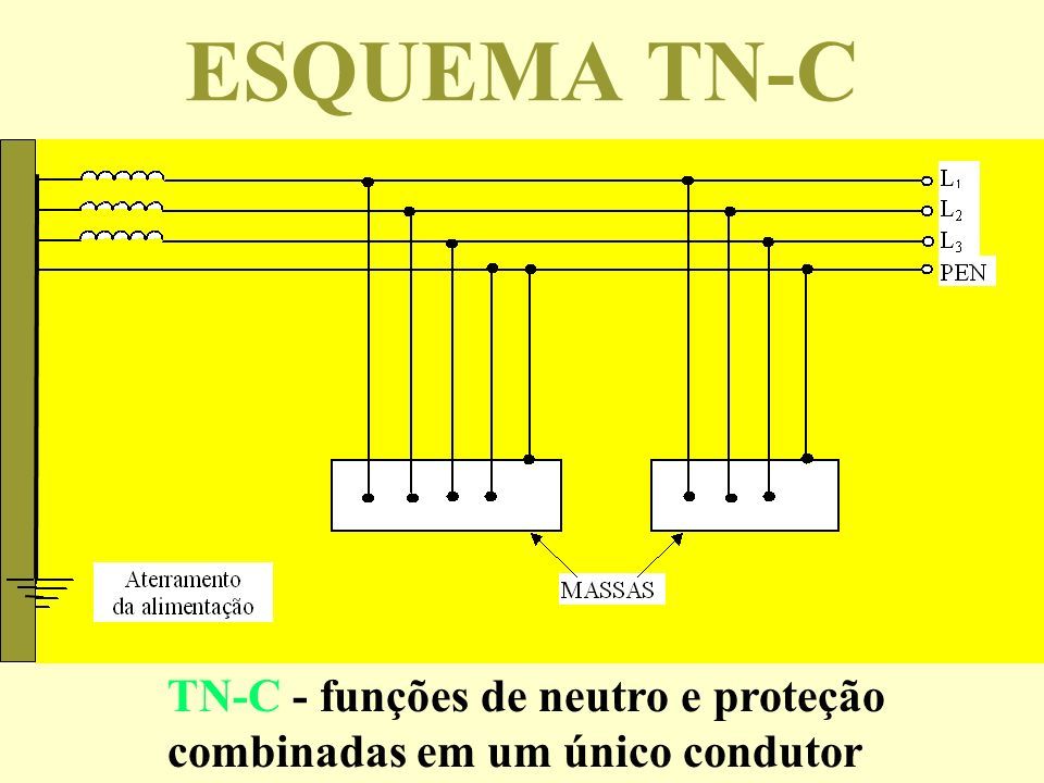 ESQUEMA TN-C TN-C - funções de neutro e proteção combinadas em um único condutor