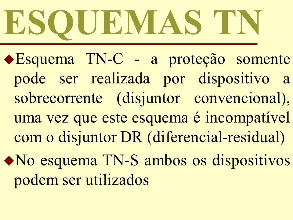 ESQUEMAS TN