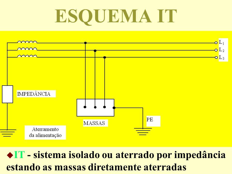 ESQUEMA IT IT - sistema isolado ou aterrado por impedância estando as massas diretamente aterradas