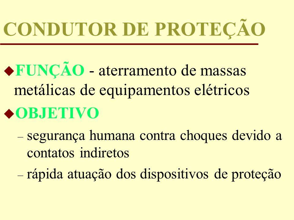 CONDUTOR DE PROTEÇÃO FUNÇÃO - aterramento de massas metálicas de equipamentos elétricos. OBJETIVO.