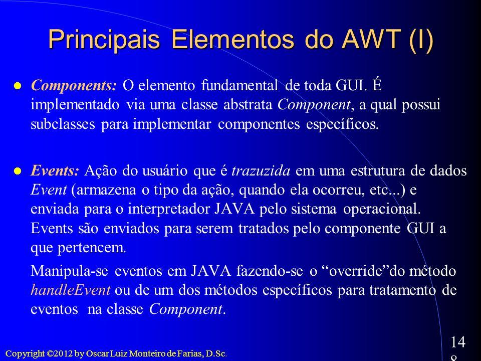 Principais Elementos do AWT (I)