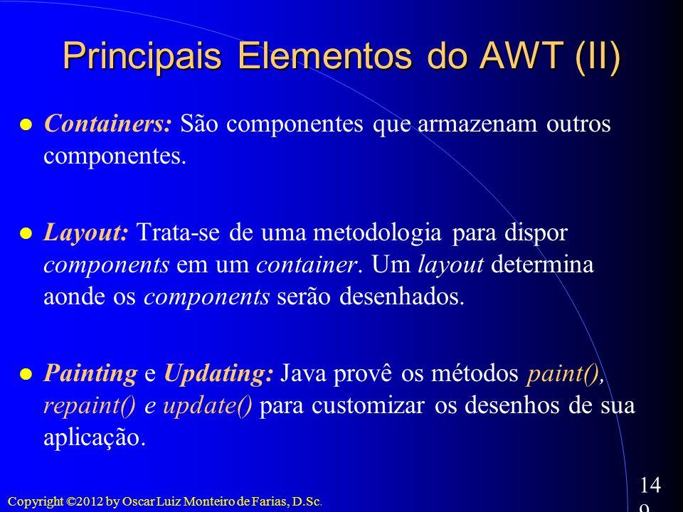 Principais Elementos do AWT (II)