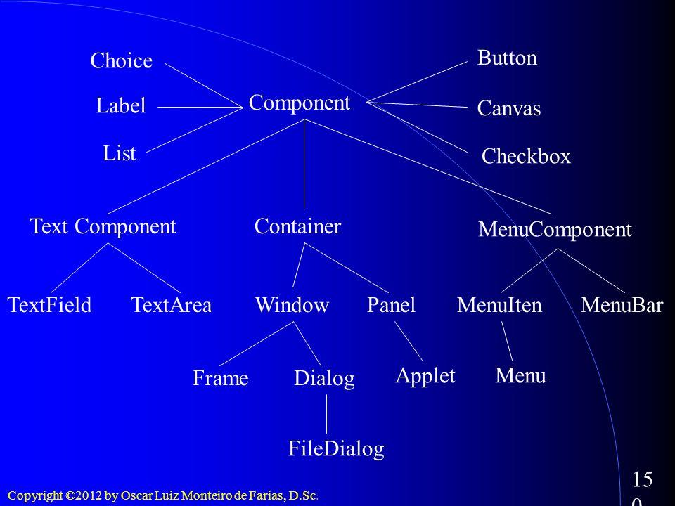 ChoiceButton. Label. Component. Canvas. List. Checkbox. Text Component. Container. MenuComponent. TextField.